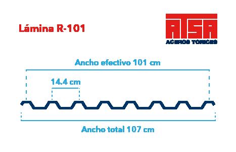 Perfil acanalado R-101
