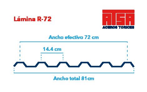 Perfil acanlado R-72