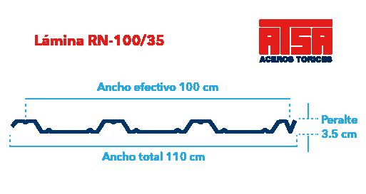 Perfil acanalado RN-100/35