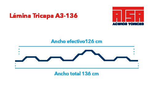 Perfil acanalado Tricapa A3-136