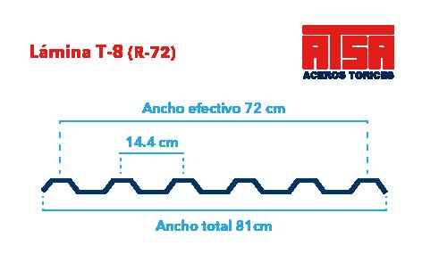 Perfil acanalado T8 (R-72)