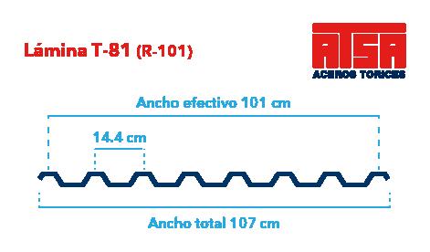 Perfil acanalado T81 (R-101)