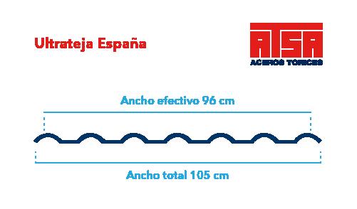 Perfil acanalado Ultrateja España