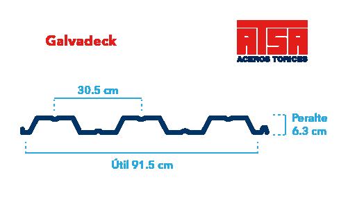 Perfil Galvadeck