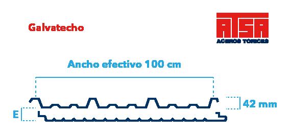 Perfil Galvatecho