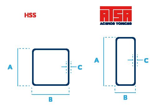 Perfil HSS