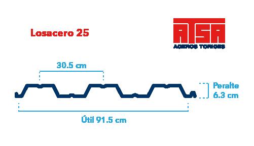 Perfil Losacero 25