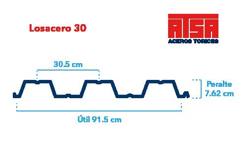 Perfil Losacero 30