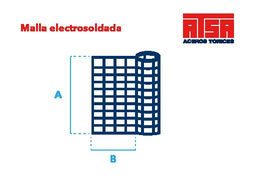 Esquema malla electrosoldada