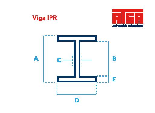 Perfil Viga IPR