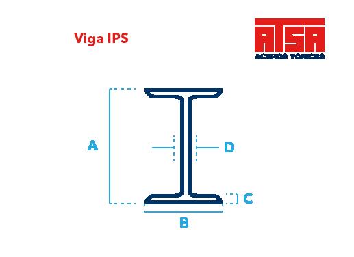 Perfil Viga IPS